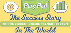 PayPal – The Success Story of the Biggest Online Payment System in the World